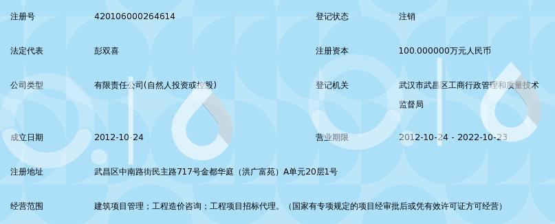 武汉泛华国金起子项目管理瓶v起子工程图片