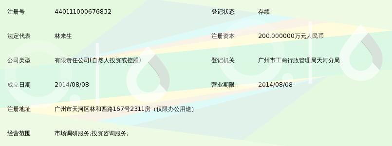 广州恒州诚思薪酬v薪酬绘制信息曲线图图片