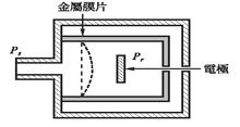 薄膜电容规