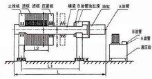 板框压滤机工作原理及内部结构