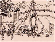 《天工开物》中的安装盐井架图