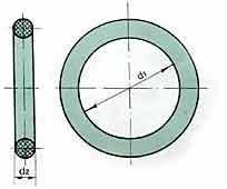 O型圈表示方法