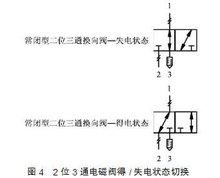 2021年中国动漫ip授权展| 动漫ip授权展