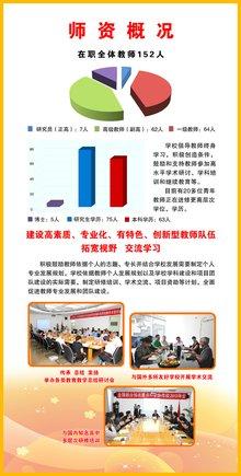 国学校本课程_北京师范大学第二附属中学_360百科