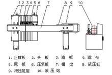 压滤机示意图
