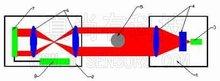 ZM100激光测径仪原理图