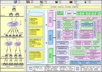 国家质量监督总局_中国国家质量监督检验检疫总局_360百科