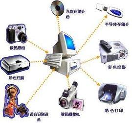 数据终端设备