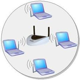 无线局域网络