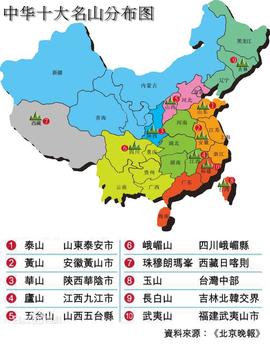 中华十大名山