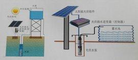 太阳能光伏水泵系统