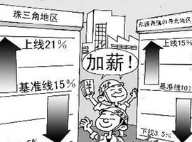工资指导线制度_企业工资指导线_360百科