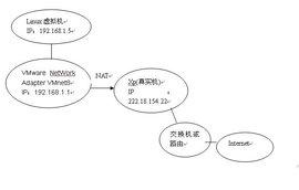 网络文件系统