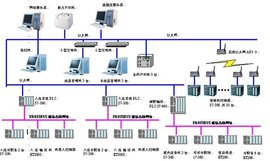 自动控制系统