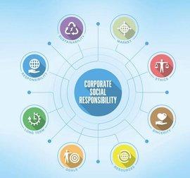 企业社会责任