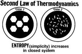 热力学第二定律