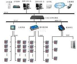 分布式系统