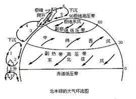 赤道低压带