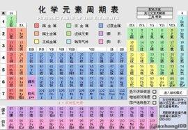元素周期律