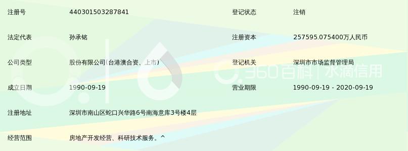 000024招商地产_招商局地产控股股份有限公司_360百科