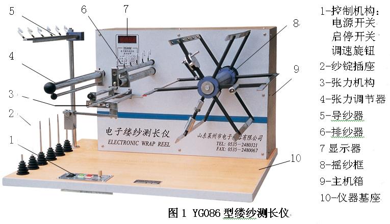 纺织材料回潮率测定_线密度_360百科