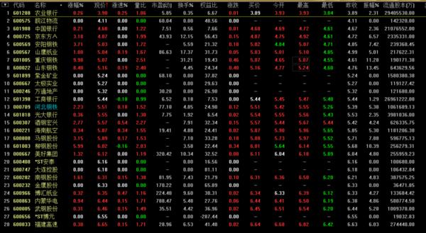 北京环保股有哪些_区域链类股票有哪些【相关词_ 区域链概念股票】_捏游