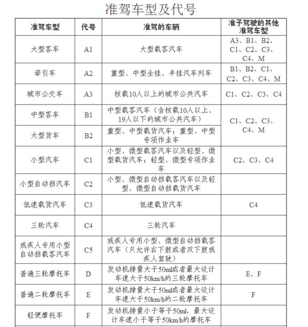b2驾驶证科四考试题_求2014年b2驾驶证科目四的模拟考试题?-