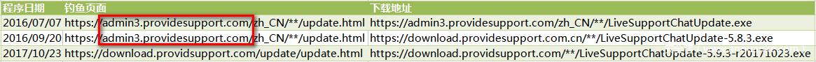 tongji_down_web