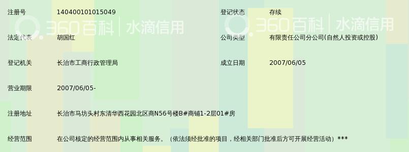 山西名贺房地产开发有限公司长治分公司