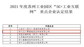 """360工业互联网安全研究院入选""""5G+工业互联网""""重点企业"""