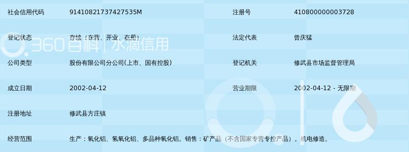 中州铝厂_中国铝业股份有限公司中州分公司_360百科