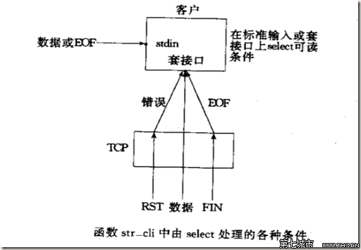 strw6753_第3页_电路图分享
